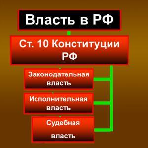 Органы власти Асекеево